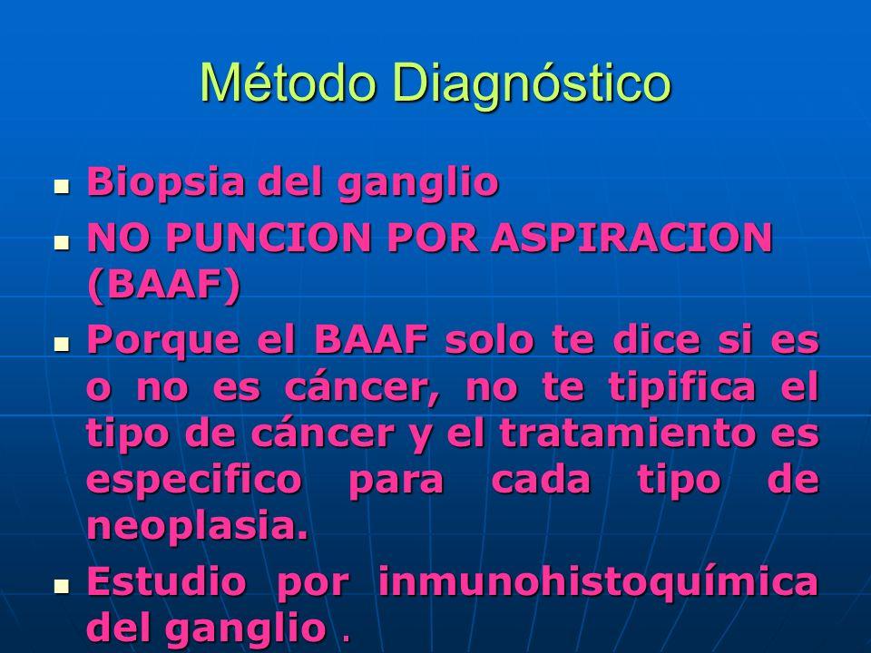 Método Diagnóstico Biopsia del ganglio Biopsia del ganglio NO PUNCION POR ASPIRACION (BAAF) NO PUNCION POR ASPIRACION (BAAF) Porque el BAAF solo te di