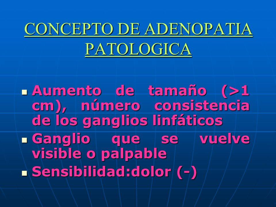 CONCEPTO DE ADENOPATIA PATOLOGICA Aumento de tamaño (>1 cm), número consistencia de los ganglios linfáticos Aumento de tamaño (>1 cm), número consiste
