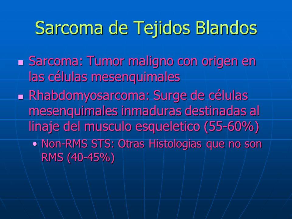 Sarcoma de Tejidos Blandos Sarcoma: Tumor maligno con origen en las células mesenquimales Sarcoma: Tumor maligno con origen en las células mesenquimal