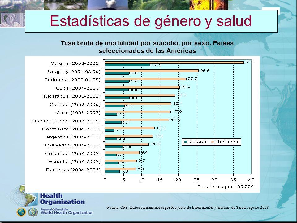 2005 Estadísticas de género y salud Tasa bruta de mortalidad por suicidio, por sexo. Países seleccionados de las Américas Fuente: OPS. Datos suministr