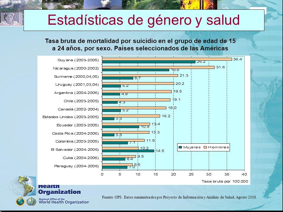 2005 Estadísticas de género y salud Tasa bruta de mortalidad por suicidio en el grupo de edad de 15 a 24 años, por sexo. Países seleccionados de las A