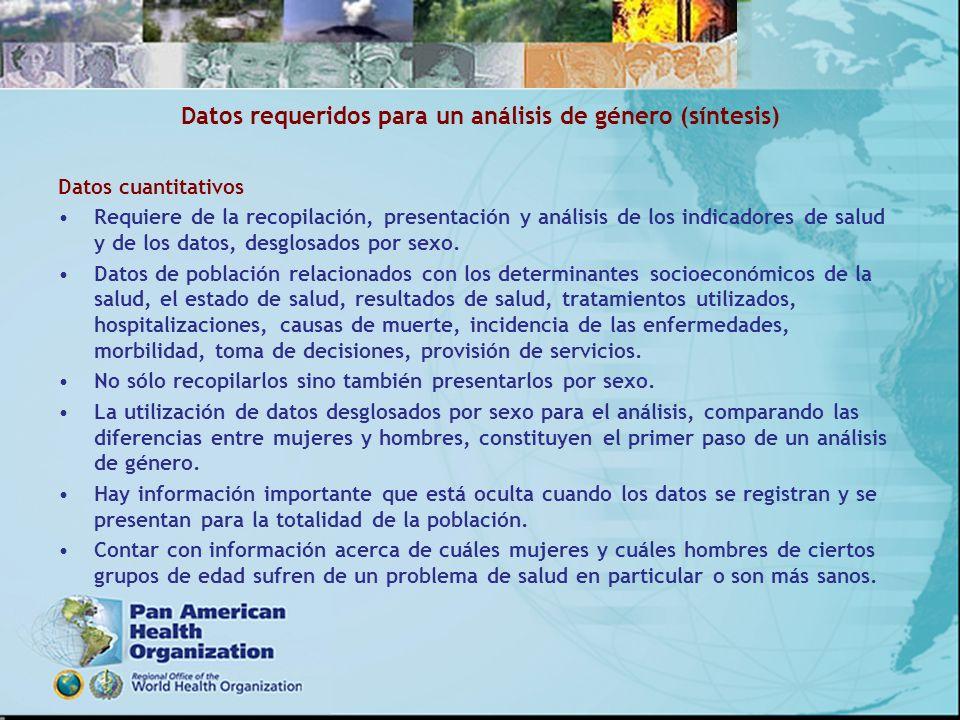 Datos requeridos para un análisis de género (síntesis) Datos cuantitativos Requiere de la recopilación, presentación y análisis de los indicadores de