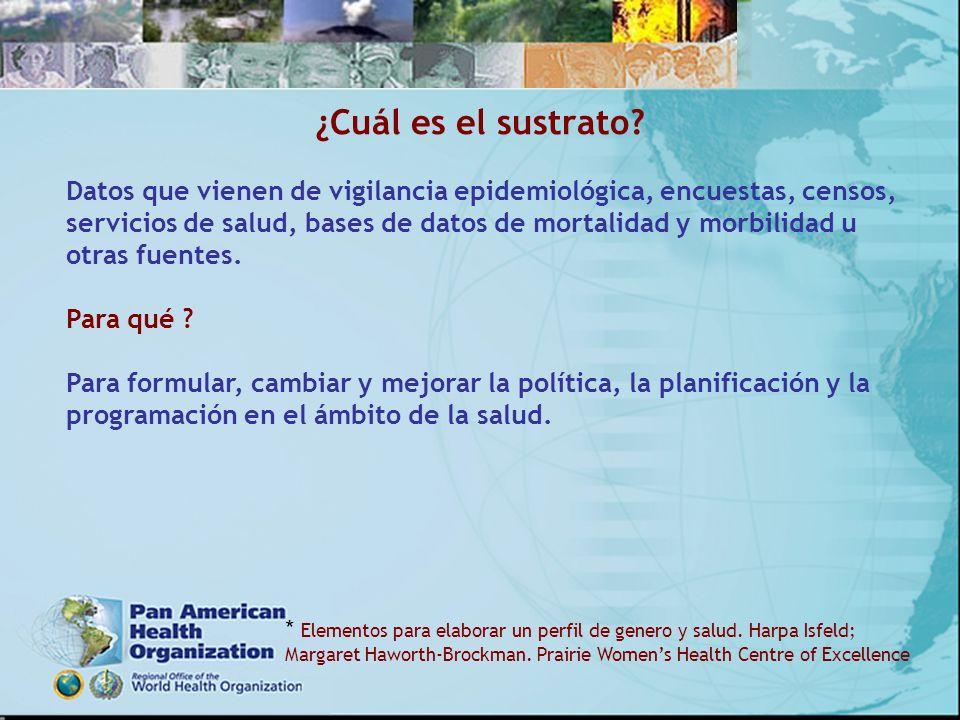 ¿Cuál es el sustrato? Datos que vienen de vigilancia epidemiológica, encuestas, censos, servicios de salud, bases de datos de mortalidad y morbilidad