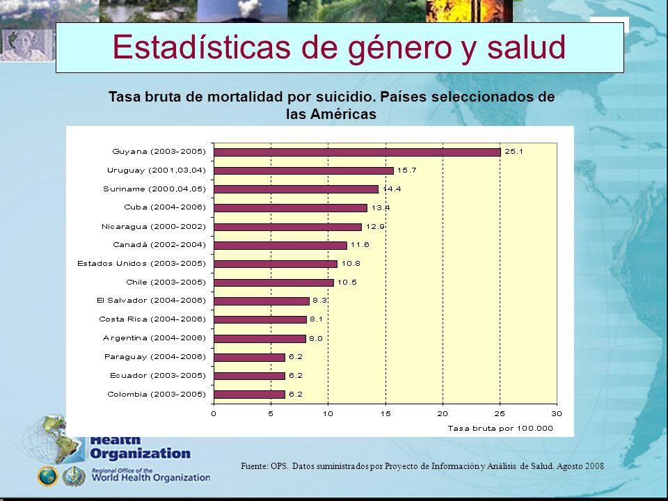 2005 Estadísticas de género y salud Tasa bruta de mortalidad por suicidio. Países seleccionados de las Américas Fuente: OPS. Datos suministrados por P