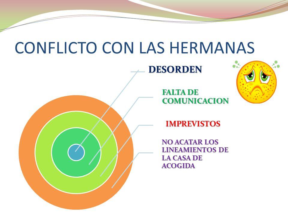 CONFLICTO CON LAS HERMANASDESORDEN FALTA DE COMUNICACION IMPREVISTOS NO ACATAR LOS LINEAMIENTOS DE LA CASA DE ACOGIDA