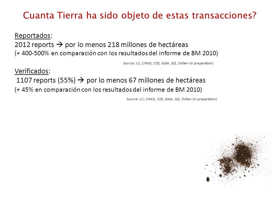 Cuanta Tierra ha sido objeto de estas transacciones.