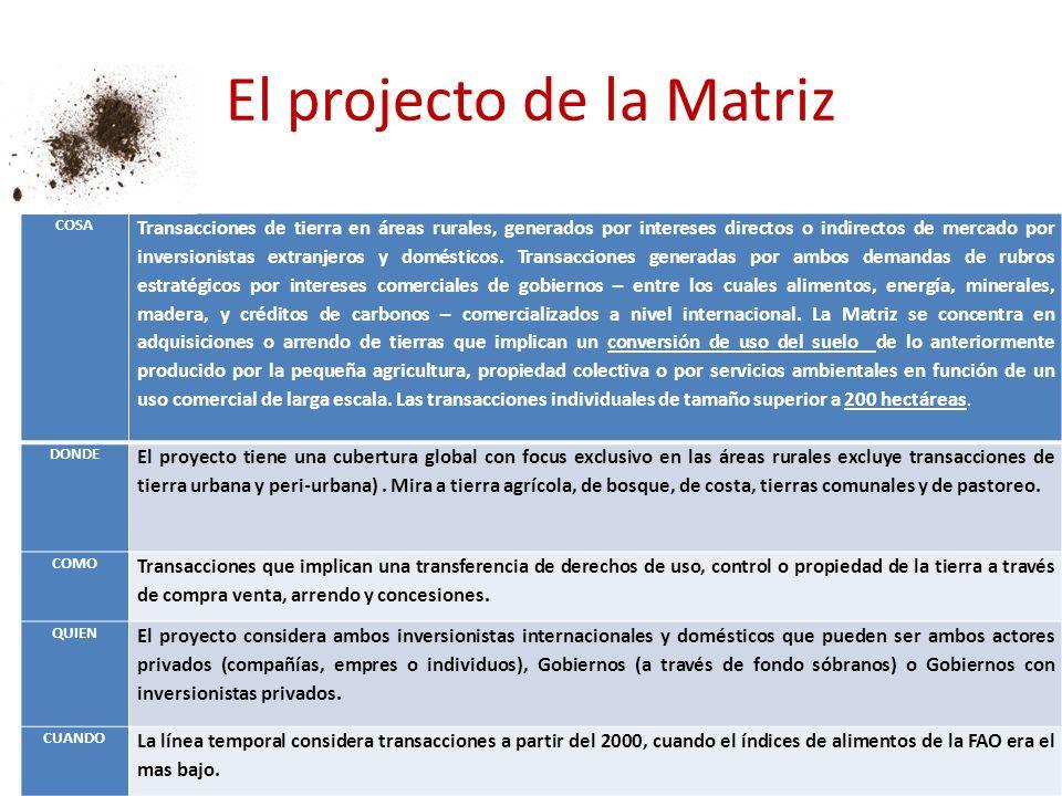 El projecto de la Matriz COSA Transacciones de tierra en áreas rurales, generados por intereses directos o indirectos de mercado por inversionistas extranjeros y domésticos.
