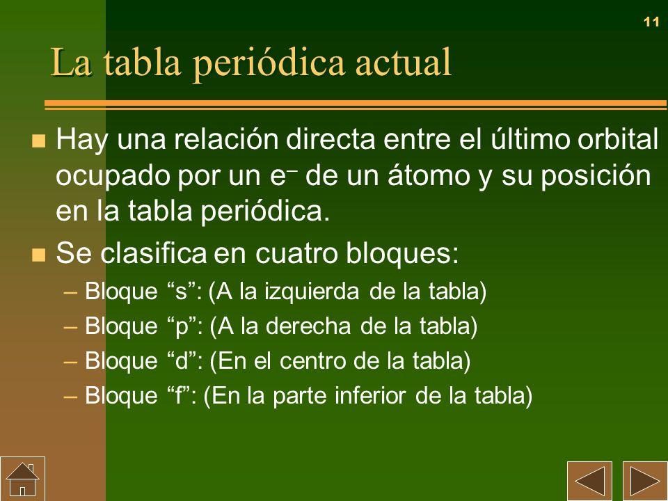 11 La tabla periódica actual n Hay una relación directa entre el último orbital ocupado por un e – de un átomo y su posición en la tabla periódica. n