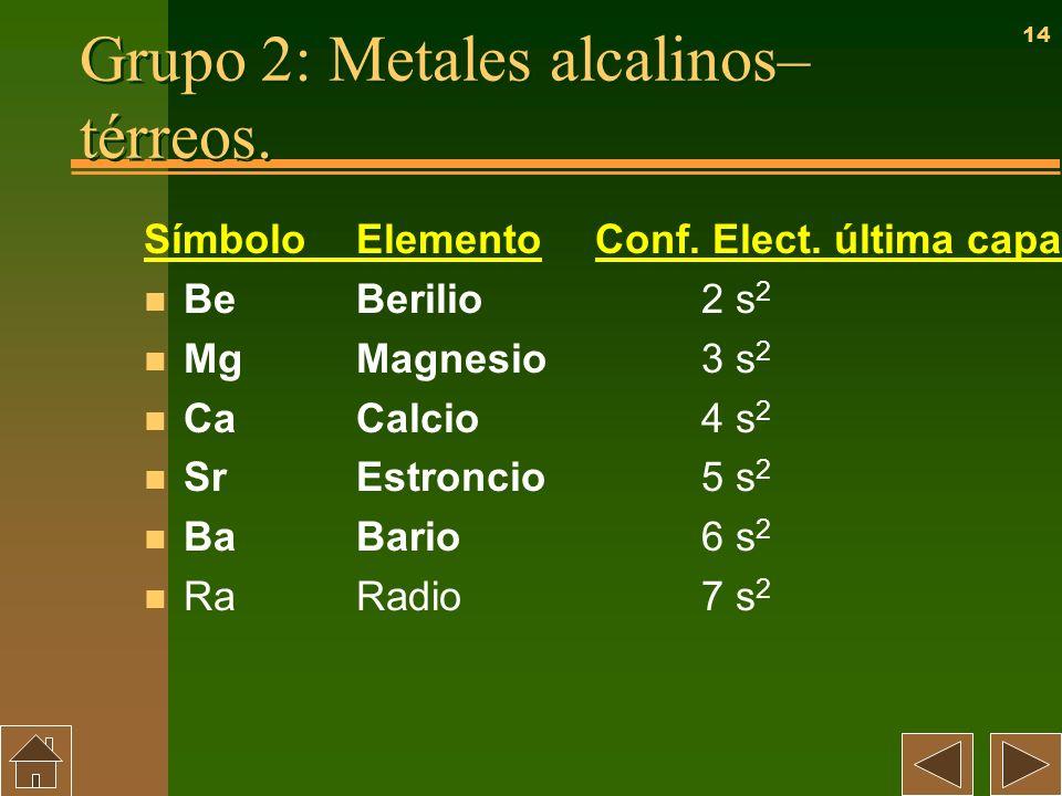 14 Grupo 2: Metales alcalinos– térreos. SímboloElemento n BeBerilio n MgMagnesio n CaCalcio n SrEstroncio n BaBario n RaRadio Conf. Elect. última capa