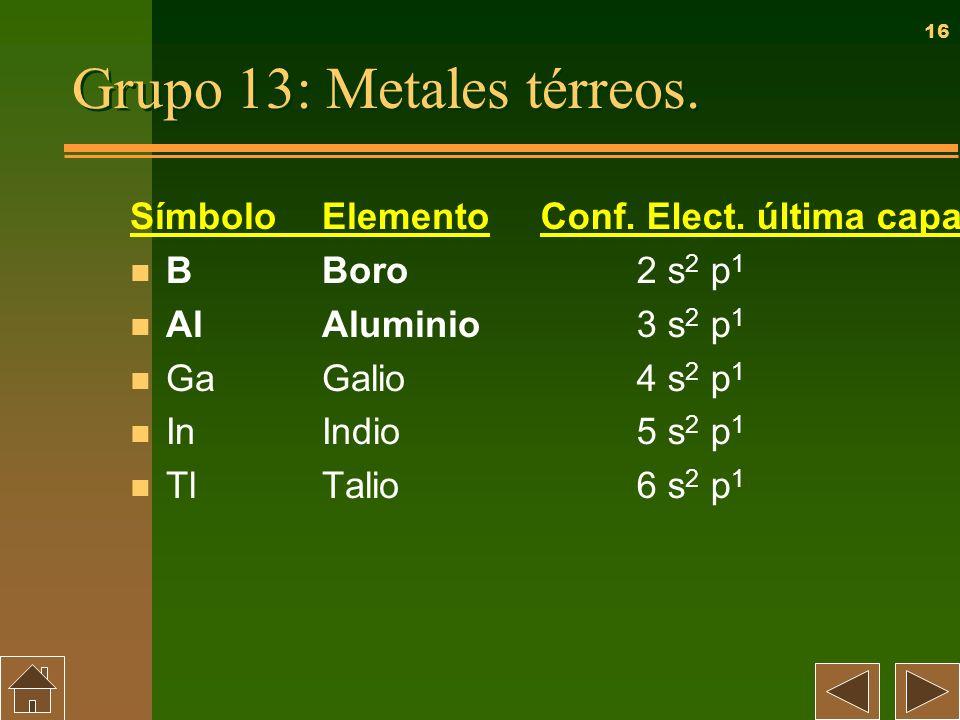 16 Grupo 13: Metales térreos. SímboloElemento n BBoro n AlAluminio n GaGalio n InIndio n TlTalio Conf. Elect. última capa 2 s 2 p 1 3 s 2 p 1 4 s 2 p