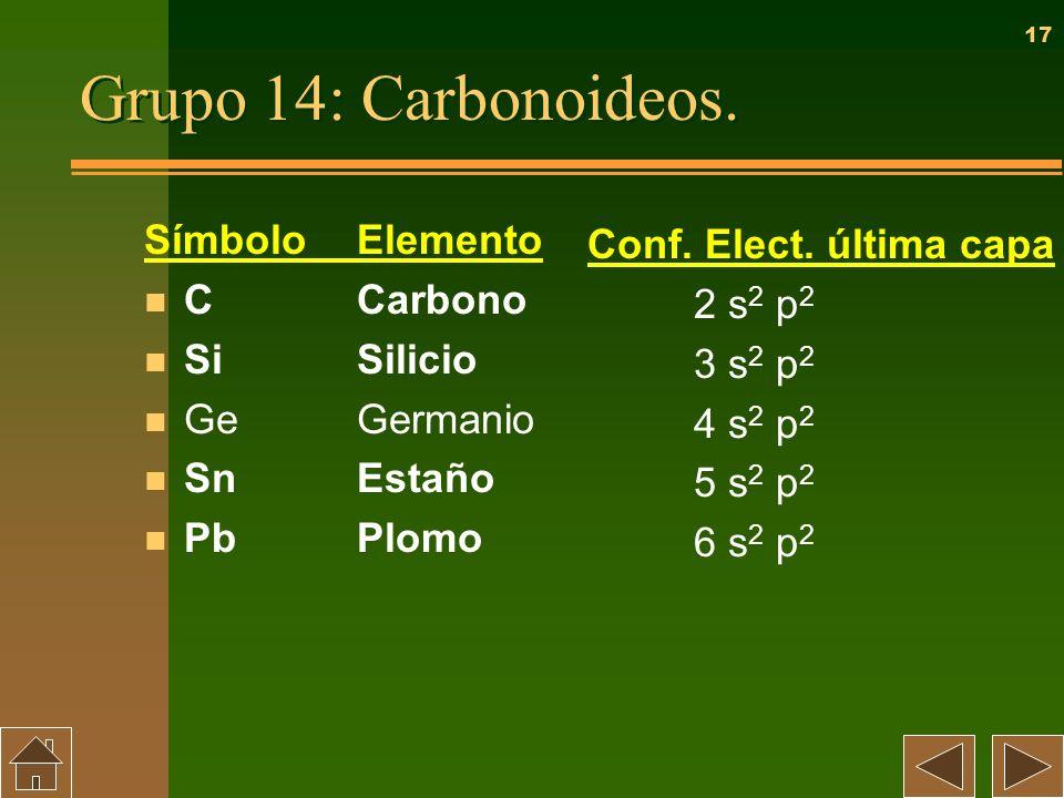 17 Grupo 14: Carbonoideos. SímboloElemento n CCarbono n SiSilicio n GeGermanio n SnEstaño n PbPlomo Conf. Elect. última capa 2 s 2 p 2 3 s 2 p 2 4 s 2