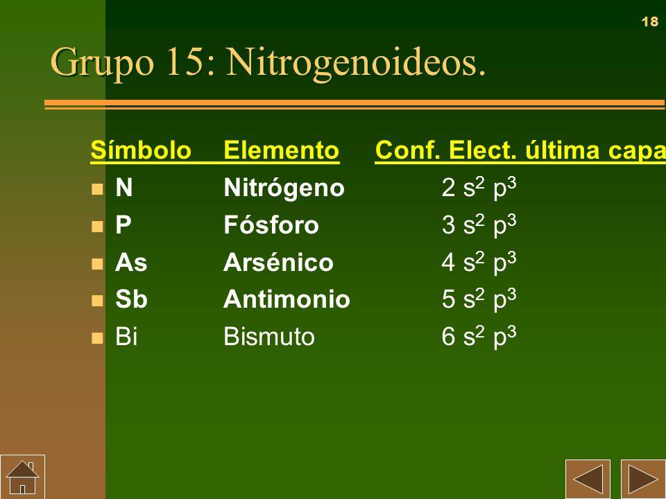 18 Grupo 15: Nitrogenoideos. SímboloElemento n NNitrógeno n PFósforo n AsArsénico n SbAntimonio n BiBismuto Conf. Elect. última capa 2 s 2 p 3 3 s 2 p