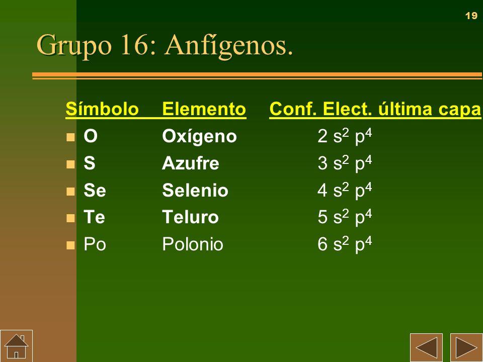 19 Grupo 16: Anfígenos. SímboloElemento n OOxígeno n SAzufre n SeSelenio n TeTeluro n PoPolonio Conf. Elect. última capa 2 s 2 p 4 3 s 2 p 4 4 s 2 p 4
