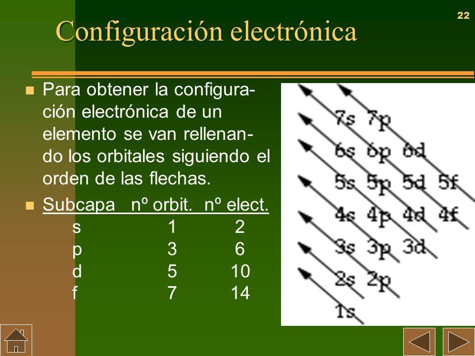 22 Configuración electrónica n Para obtener la configura- ción electrónica de un elemento se van rellenan- do los orbitales siguiendo el orden de las