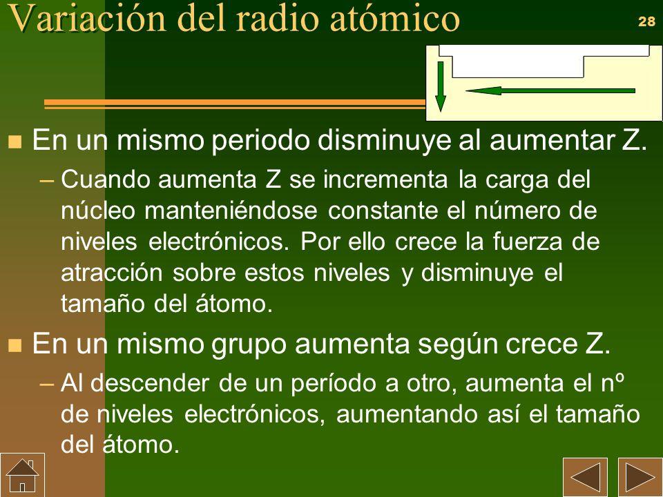 28 Variación del radio atómico n En un mismo periodo disminuye al aumentar Z. –Cuando aumenta Z se incrementa la carga del núcleo manteniéndose consta
