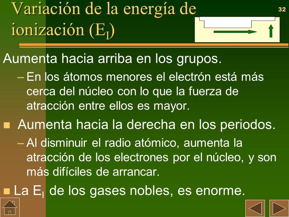 32 Variación de la energía de ionización (E I ) Aumenta hacia arriba en los grupos. –En los átomos menores el electrón está más cerca del núcleo con l