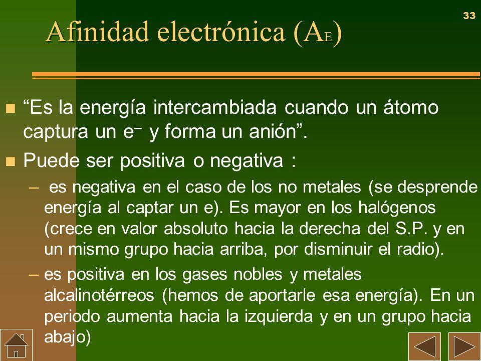 33 Afinidad electrónica (A E ) n Es la energía intercambiada cuando un átomo captura un e – y forma un anión. n Puede ser positiva o negativa : – es n