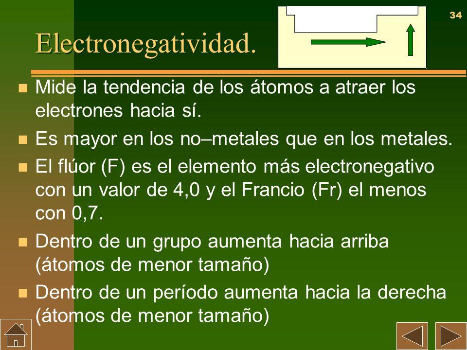 34 Electronegatividad. n Mide la tendencia de los átomos a atraer los electrones hacia sí. n Es mayor en los no–metales que en los metales. n El flúor