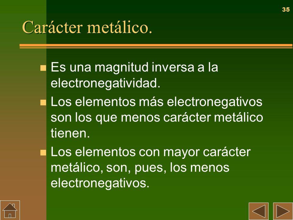 35 Carácter metálico. n Es una magnitud inversa a la electronegatividad. n Los elementos más electronegativos son los que menos carácter metálico tien