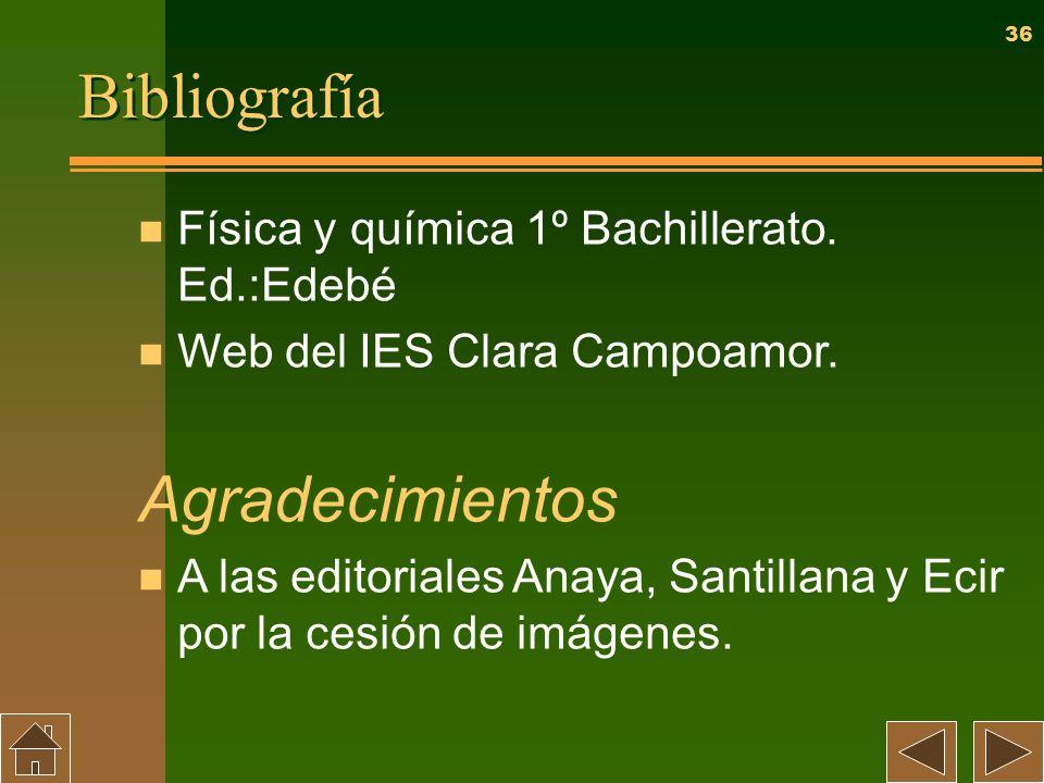 36 Bibliografía n Física y química 1º Bachillerato. Ed.:Edebé n Web del IES Clara Campoamor. Agradecimientos n A las editoriales Anaya, Santillana y E
