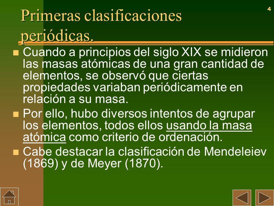 4 Primeras clasificaciones periódicas. n Cuando a principios del siglo XIX se midieron las masas atómicas de una gran cantidad de elementos, se observ