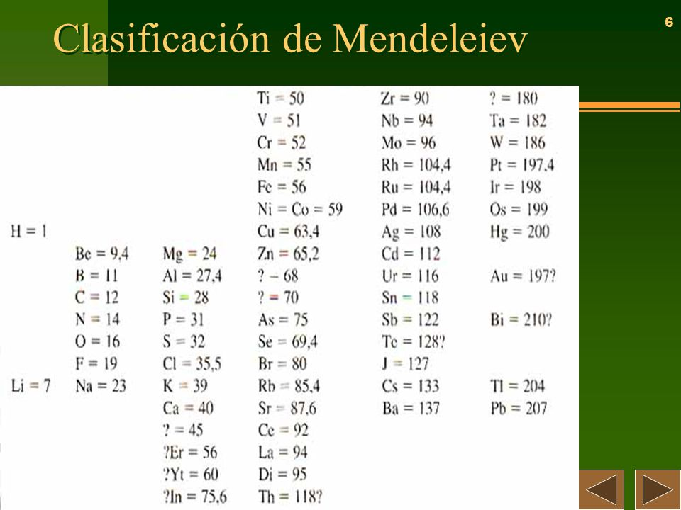 6 Clasificación de Mendeleiev