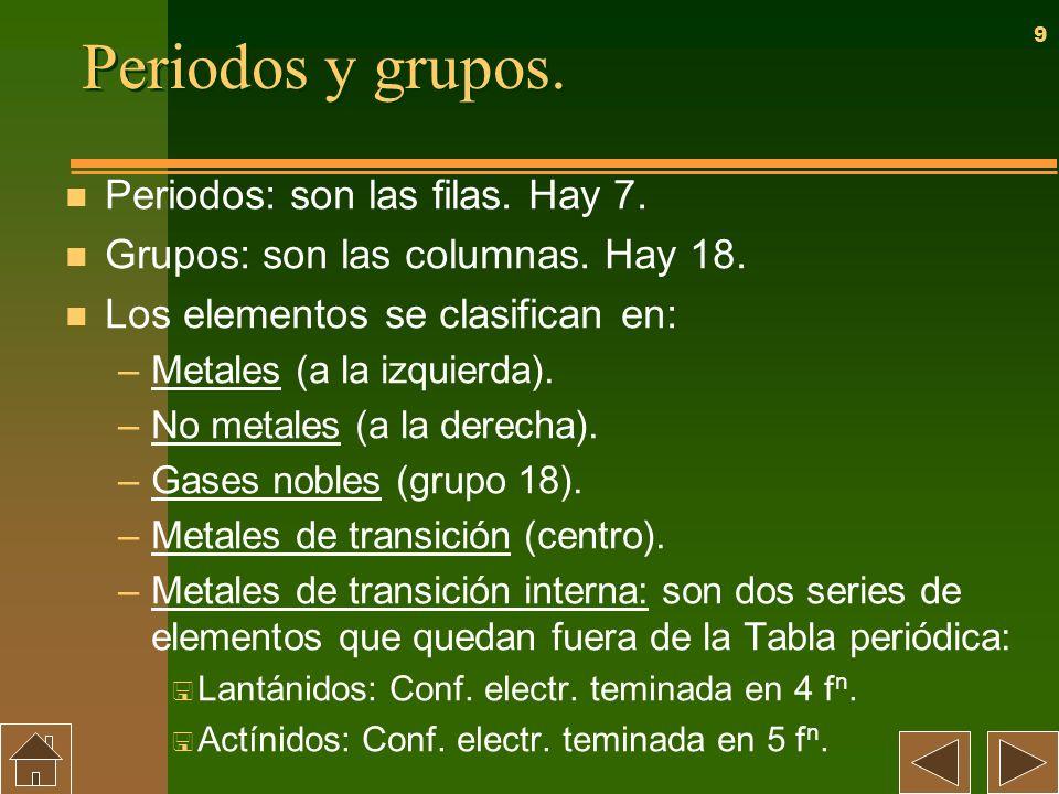 9 Periodos y grupos. n Periodos: son las filas. Hay 7. n Grupos: son las columnas. Hay 18. n Los elementos se clasifican en: –Metales (a la izquierda)