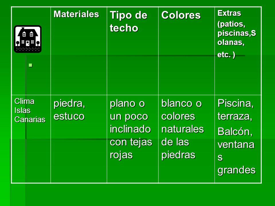 Materiales Tipo de techo ColoresExtras (patios, piscinas,S olanas, etc. ) Clima Islas Canarias piedra, estuco plano o un poco inclinado con tejas roja