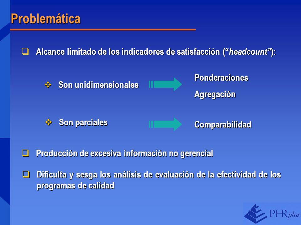 Problemática Alcance limitado de los indicadores de satisfacción ( headcount ): Alcance limitado de los indicadores de satisfacción ( headcount ): Son