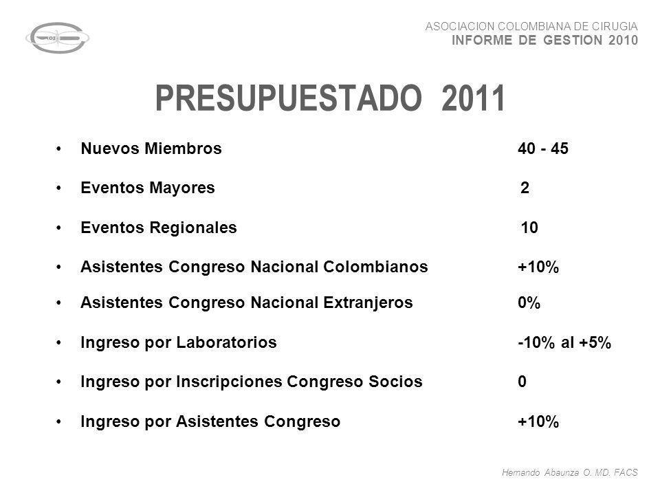 PRESUPUESTADO 2011 Nuevos Miembros40 - 45 Eventos Mayores 2 Eventos Regionales 10 Asistentes Congreso Nacional Colombianos+10% Asistentes Congreso Nac