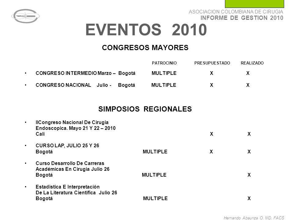EVENTOS 2010 CONGRESOS MAYORES PATROCINIO PRESUPUESTADO REALIZADO CONGRESO INTERMEDIO Marzo – Bogotá MULTIPLE X X CONGRESO NACIONAL Julio - Bogotá MUL