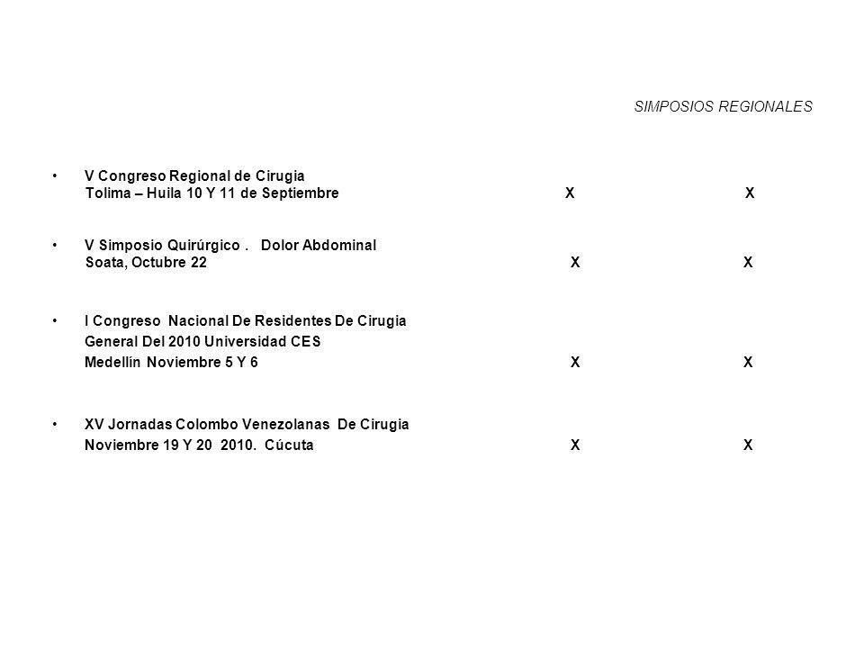SIMPOSIOS REGIONALES V Congreso Regional de Cirugia Tolima – Huila 10 Y 11 de Septiembre X X V Simposio Quirúrgico. Dolor Abdominal Soata, Octubre 22