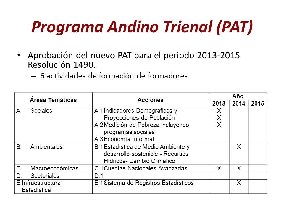 Programa Andino Trienal (PAT) Aprobación del nuevo PAT para el periodo 2013-2015 Resolución 1490. – 6 actividades de formación de formadores. Áreas Te