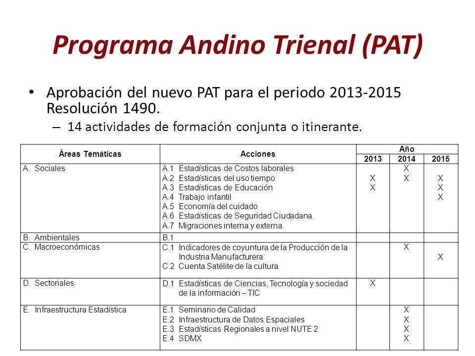 Programa Andino Trienal (PAT) Aprobación del nuevo PAT para el periodo 2013-2015 Resolución 1490. – 14 actividades de formación conjunta o itinerante.