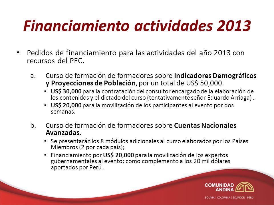Financiamiento actividades 2013 Pedidos de financiamiento para las actividades del año 2013 a fuentes cooperantes.