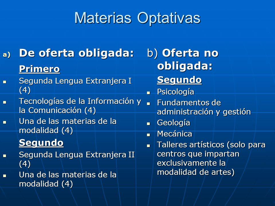 Materias Optativas a) De oferta obligada: Primero Segunda Lengua Extranjera I (4) Segunda Lengua Extranjera I (4) Tecnologías de la Información y la Comunicación (4) Tecnologías de la Información y la Comunicación (4) Una de las materias de la modalidad (4) Una de las materias de la modalidad (4)Segundo Segunda Lengua Extranjera II (4) Segunda Lengua Extranjera II (4) Una de las materias de la modalidad (4) Una de las materias de la modalidad (4) b) Oferta no obligada: Segundo Psicología Psicología Fundamentos de administración y gestión Fundamentos de administración y gestión Geología Geología Mecánica Mecánica Talleres artísticos (solo para centros que impartan exclusivamente la modalidad de artes) Talleres artísticos (solo para centros que impartan exclusivamente la modalidad de artes)