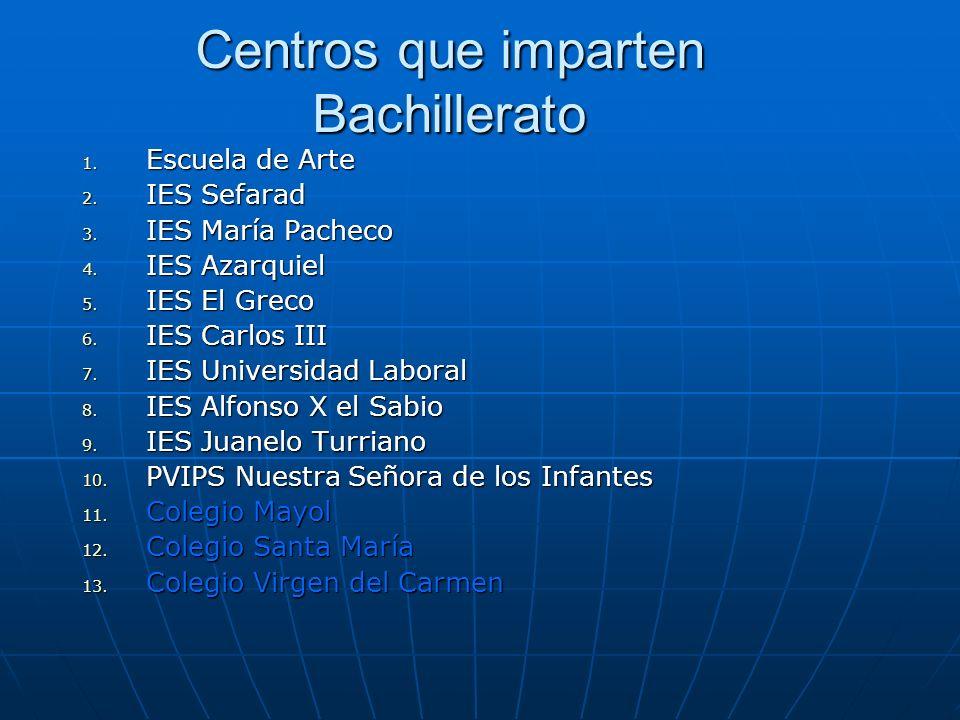 Centros que imparten Bachillerato 1. Escuela de Arte 2.
