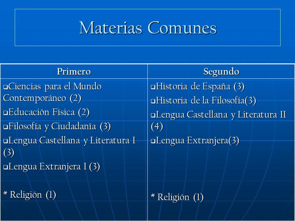 PAEG FASE GENERAL: FASE GENERAL: OBLIGATORIA, VALORA LA MADUREZ Y DESTREZAS BÁSICAS OBLIGATORIA, VALORA LA MADUREZ Y DESTREZAS BÁSICAS El alumno se examina de 3 materias comunes (Lengua Castellana y Literatura, Historia de España o Historia de la Filosofía y Lengua Extranjera); más una materia de la modalidad elegida por el alumno.