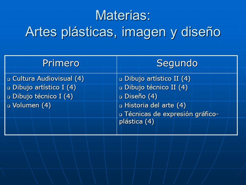 Materias: Artes plásticas, imagen y diseño PrimeroSegundo Cultura Audiovisual (4) Cultura Audiovisual (4) Dibujo artístico I (4) Dibujo artístico I (4) Dibujo técnico I (4) Dibujo técnico I (4) Volumen (4) Volumen (4) Dibujo artístico II (4) Dibujo artístico II (4) Dibujo técnico II (4) Dibujo técnico II (4) Diseño (4) Diseño (4) Historia del arte (4) Historia del arte (4) Técnicas de expresión gráfico- plástica (4) Técnicas de expresión gráfico- plástica (4)