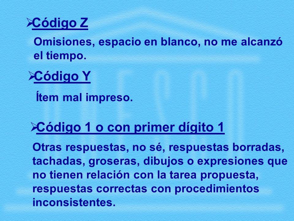 Código Z Código Y Código 1 o con primer dígito 1 Otras respuestas, no sé, respuestas borradas, tachadas, groseras, dibujos o expresiones que no tienen relación con la tarea propuesta, respuestas correctas con procedimientos inconsistentes.