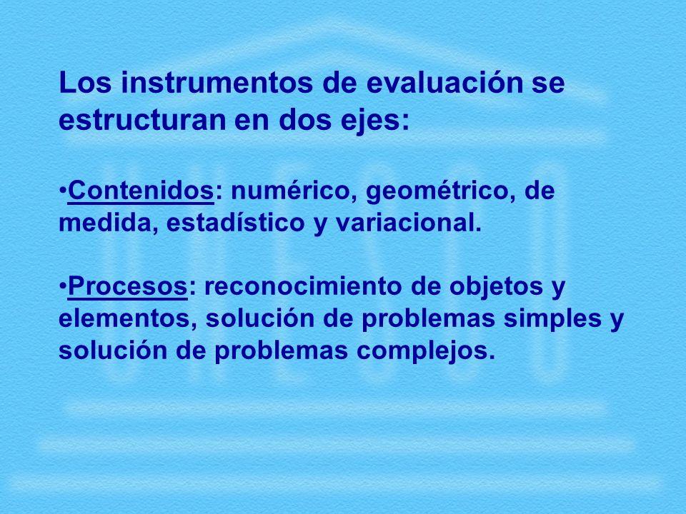 Los instrumentos de evaluación se estructuran en dos ejes: Contenidos: numérico, geométrico, de medida, estadístico y variacional.