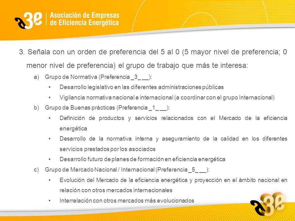 3. Señala con un orden de preferencia del 5 al 0 (5 mayor nivel de preferencia; 0 menor nivel de preferencia) el grupo de trabajo que más te interesa: