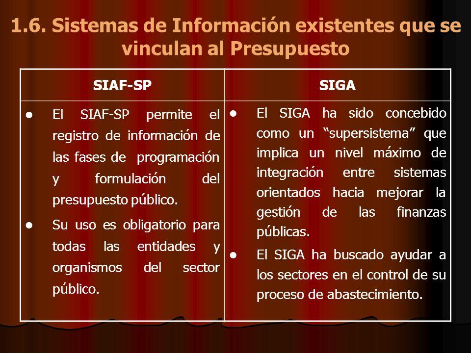 1.6. Sistemas de Información existentes que se vinculan al Presupuesto SIAF-SPSIGA El SIAF-SP permite el registro de información de las fases de progr