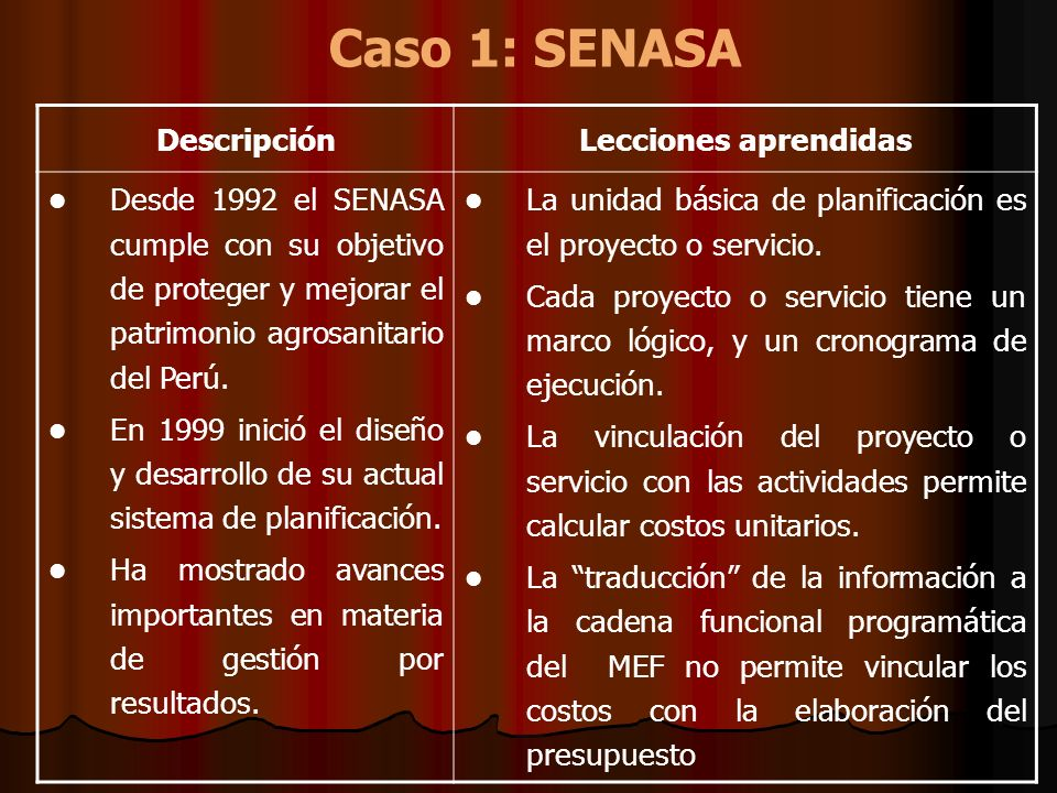 Caso 1: SENASA DescripciónLecciones aprendidas Desde 1992 el SENASA cumple con su objetivo de proteger y mejorar el patrimonio agrosanitario del Perú.
