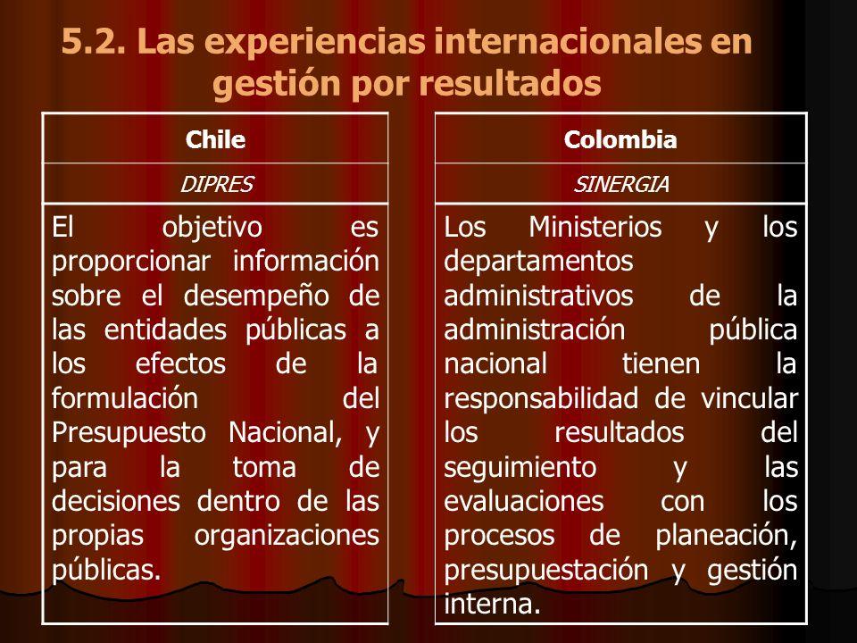 5.2. Las experiencias internacionales en gestión por resultados ChileColombia DIPRESSINERGIA El objetivo es proporcionar información sobre el desempeñ