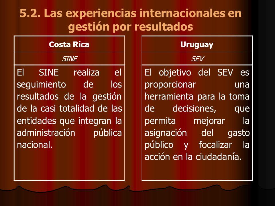 5.2. Las experiencias internacionales en gestión por resultados Costa RicaUruguay SINESEV El SINE realiza el seguimiento de los resultados de la gesti
