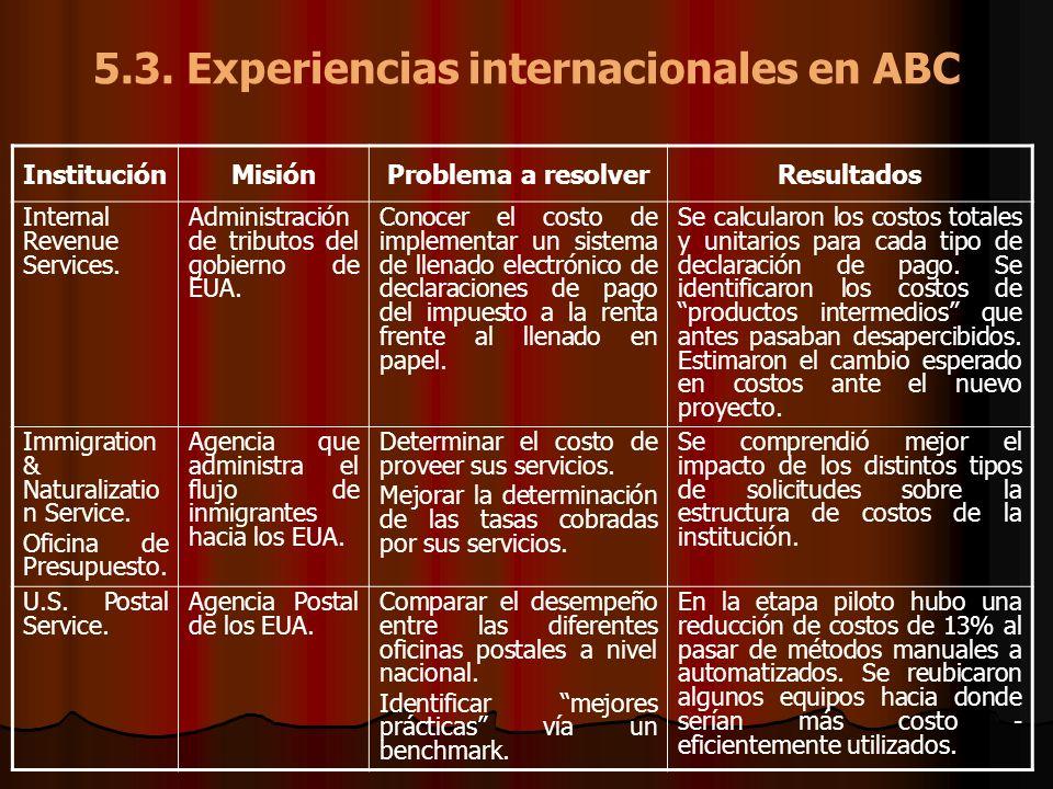 5.3. Experiencias internacionales en ABC InstituciónMisiónProblema a resolverResultados Internal Revenue Services. Administración de tributos del gobi