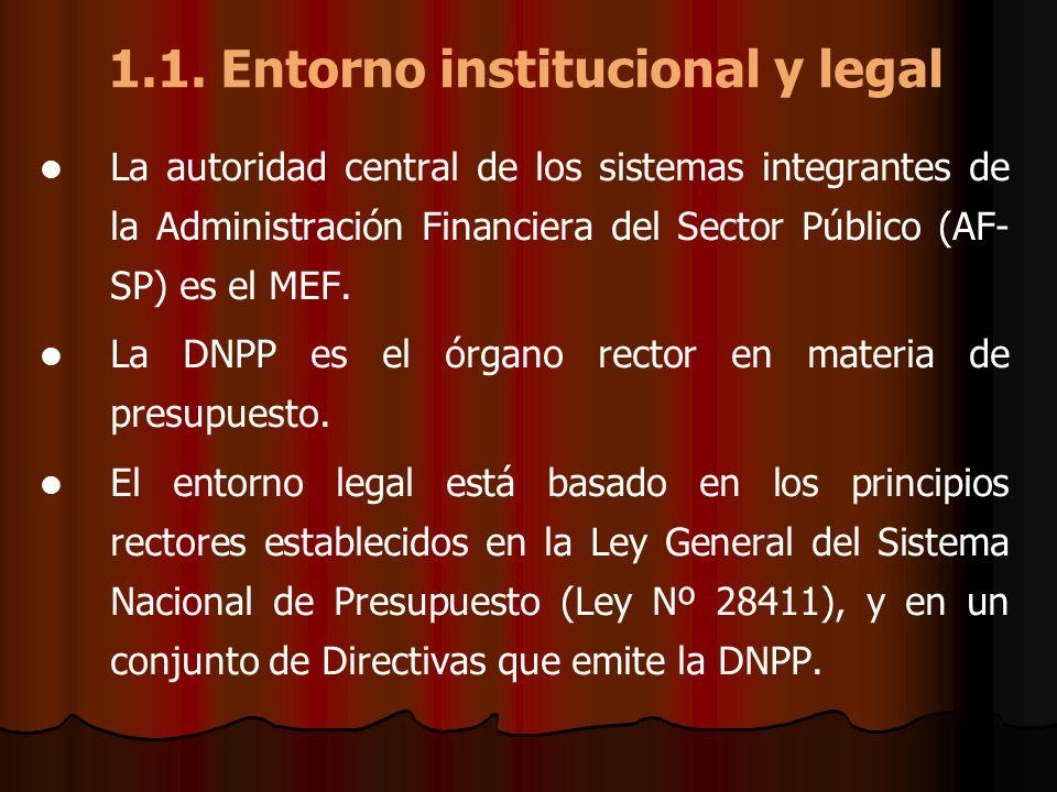 1.1. Entorno institucional y legal La autoridad central de los sistemas integrantes de la Administración Financiera del Sector Público (AF- SP) es el