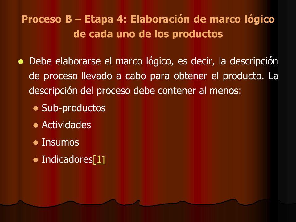 Proceso B – Etapa 4: Elaboración de marco lógico de cada uno de los productos Debe elaborarse el marco lógico, es decir, la descripción de proceso lle