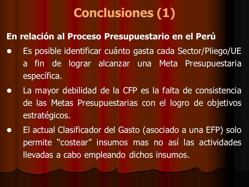 Conclusiones (1) En relación al Proceso Presupuestario en el Perú Es posible identificar cuánto gasta cada Sector/Pliego/UE a fin de lograr alcanzar u